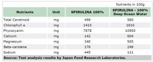 tao-xoan-spirulina-algae-png-1508817131-24102017105211