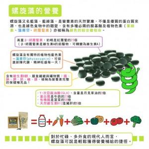 thanh-phan-tao-spirulina-2400-vien